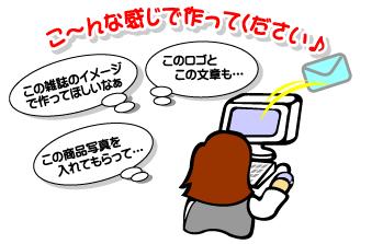 印刷物デザインの流れ03