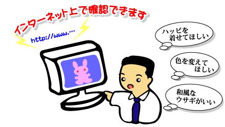 イラストご依頼の流れ03
